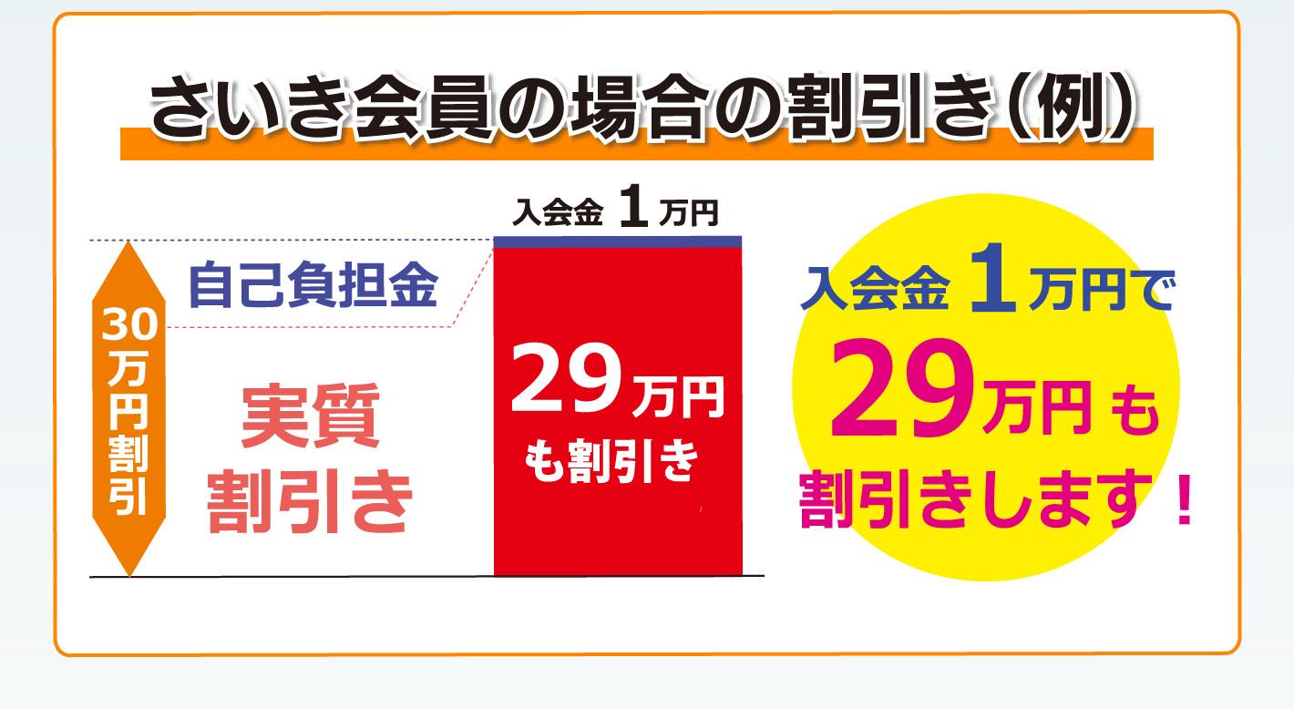 さいき葬祭が割引ができる理由 さいき葬祭は東広島を拠点に葬儀に特価しているから!